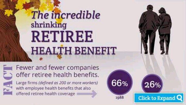 Healthcare employee health employment retirement