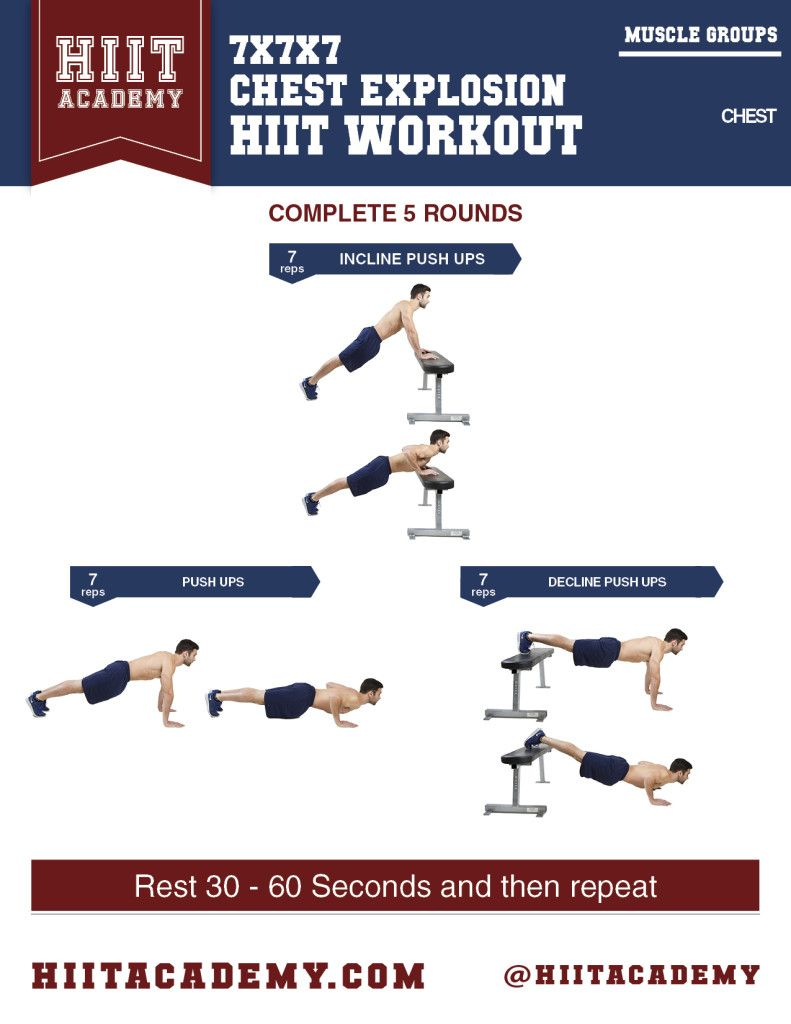 Looking To Build Up Those Pecs This Chest Hiit Workout Tackles The Without Equipment