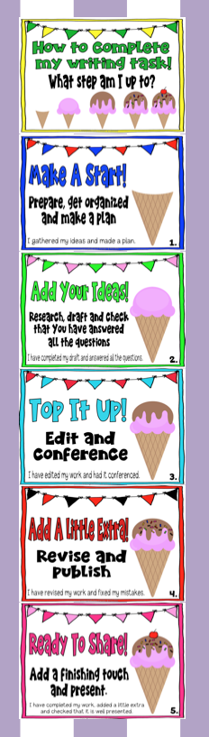 how to make ice cream process essay