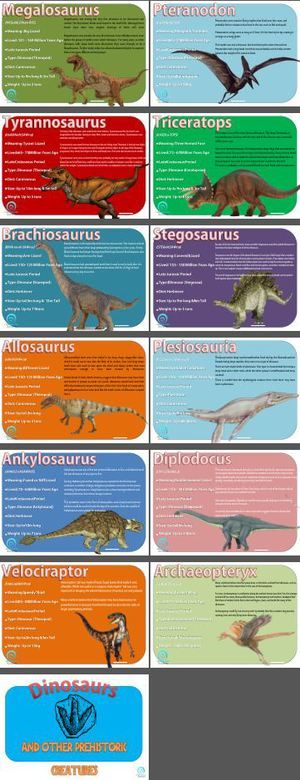 Amazing Free Dinosaur Posters For Your Classroom Pinterest