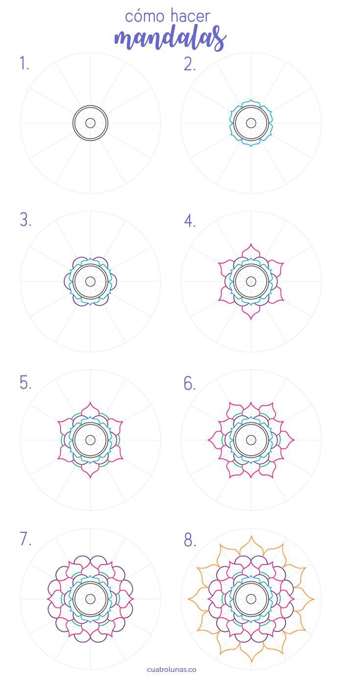 Ideas para dibujar Mandalas #mandala