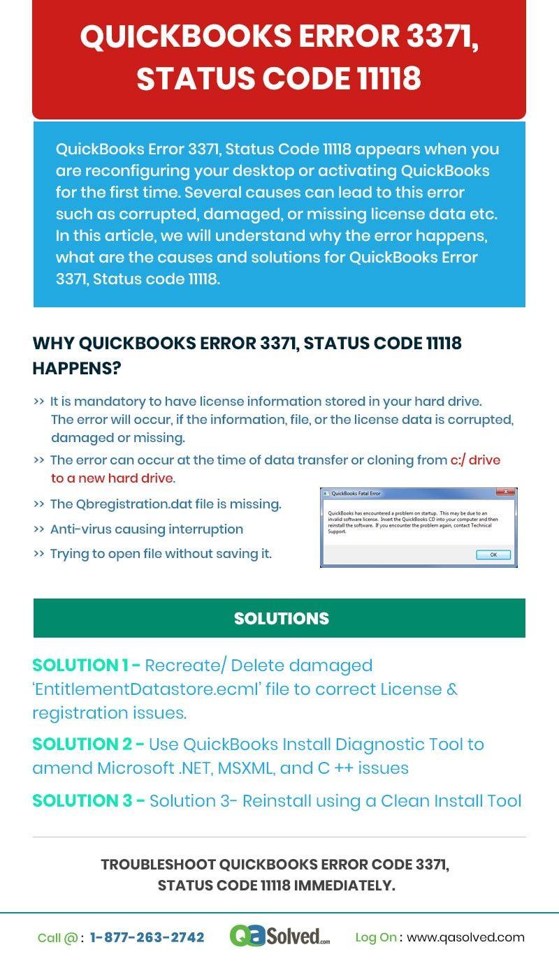 Methods To Resolve #QuickBooks error 3371 | Quickbooks Error
