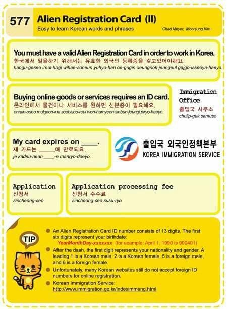 Alien Registration Card 2 Learn Korean Korean Language Learn Korea
