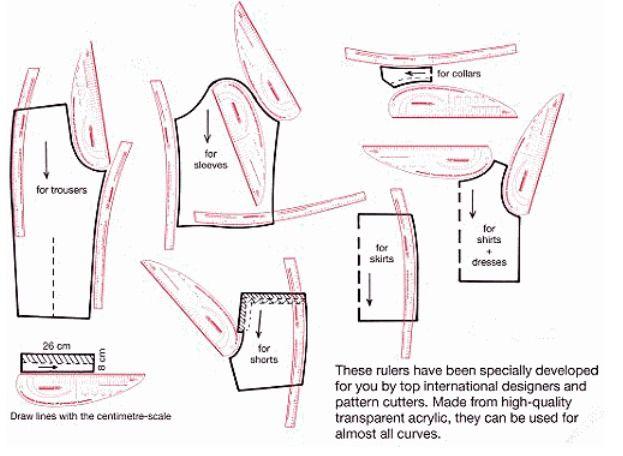 C mo usar las reglas para hacer patrones de costuras y - Patrones para hacer patchwork ...