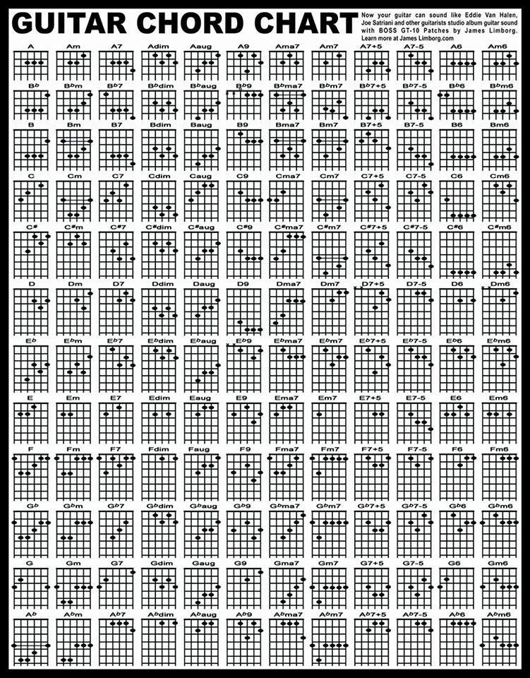 Guitar Chords Poster Prints Pinterest Guitar Guitar Chords