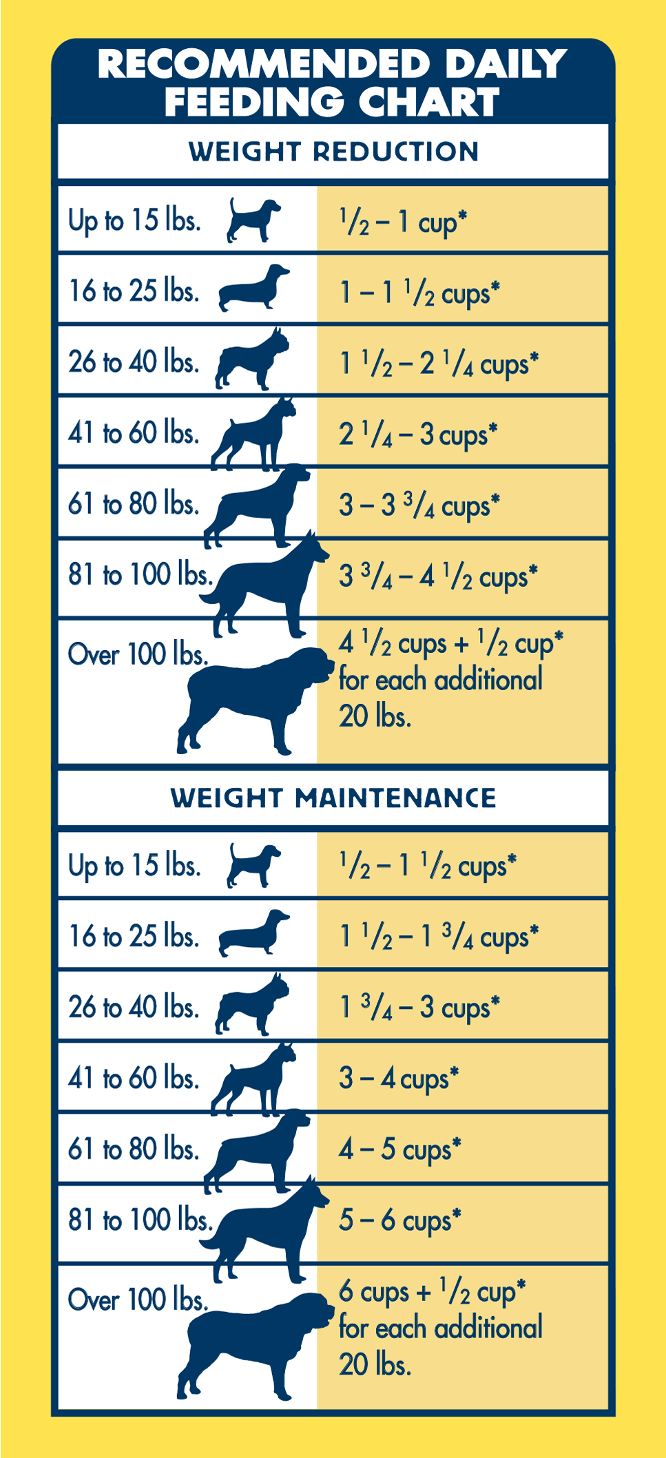 Food To Help Dog Lose Weight