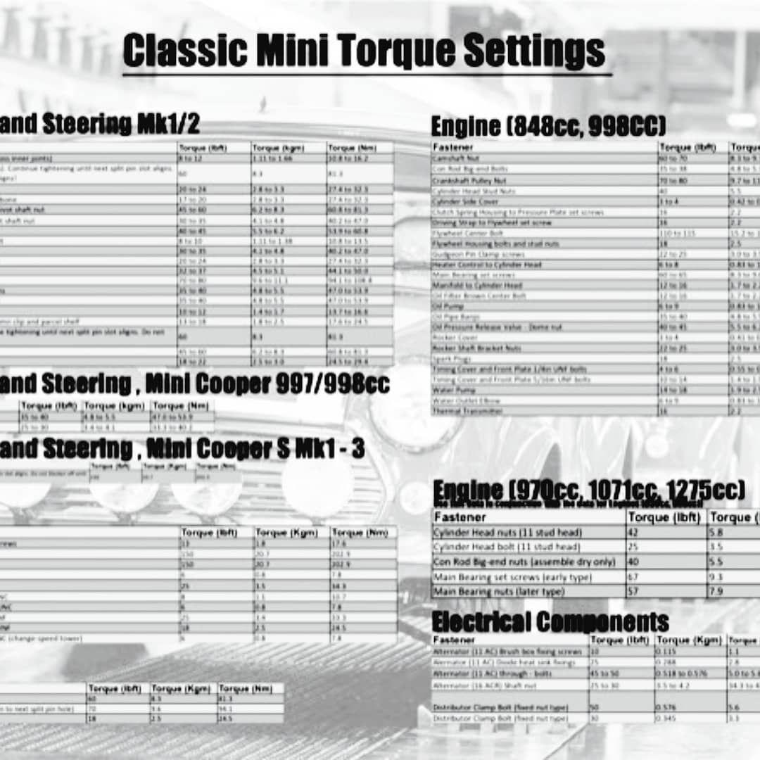 mini cooper supercharger torque specs