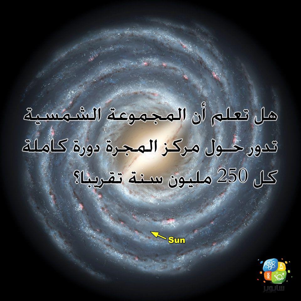 هل تعلم أن المجموعة الشمسية تدور حول مركز المجرة دورة كاملة كل 250 مليون سنة تقريبا Arabic Quotes Science Quotes