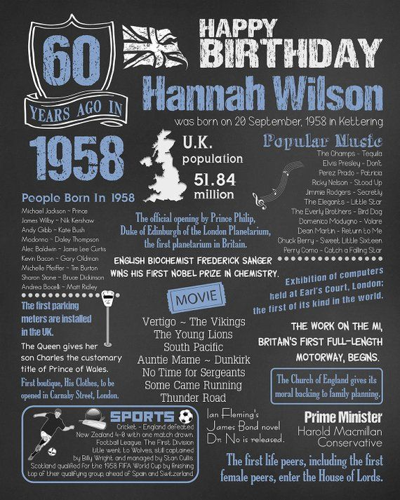 1958, 60th Birthday Gift, U.K. version, Personalized Gift ...