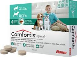 All Vet Med Comfortis Flea Prevention For Cats Pet Meds Fleas