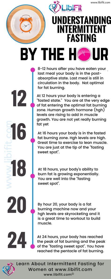 Benefits of fasting | Sisters' Weight Loss Challenge | Intermittent