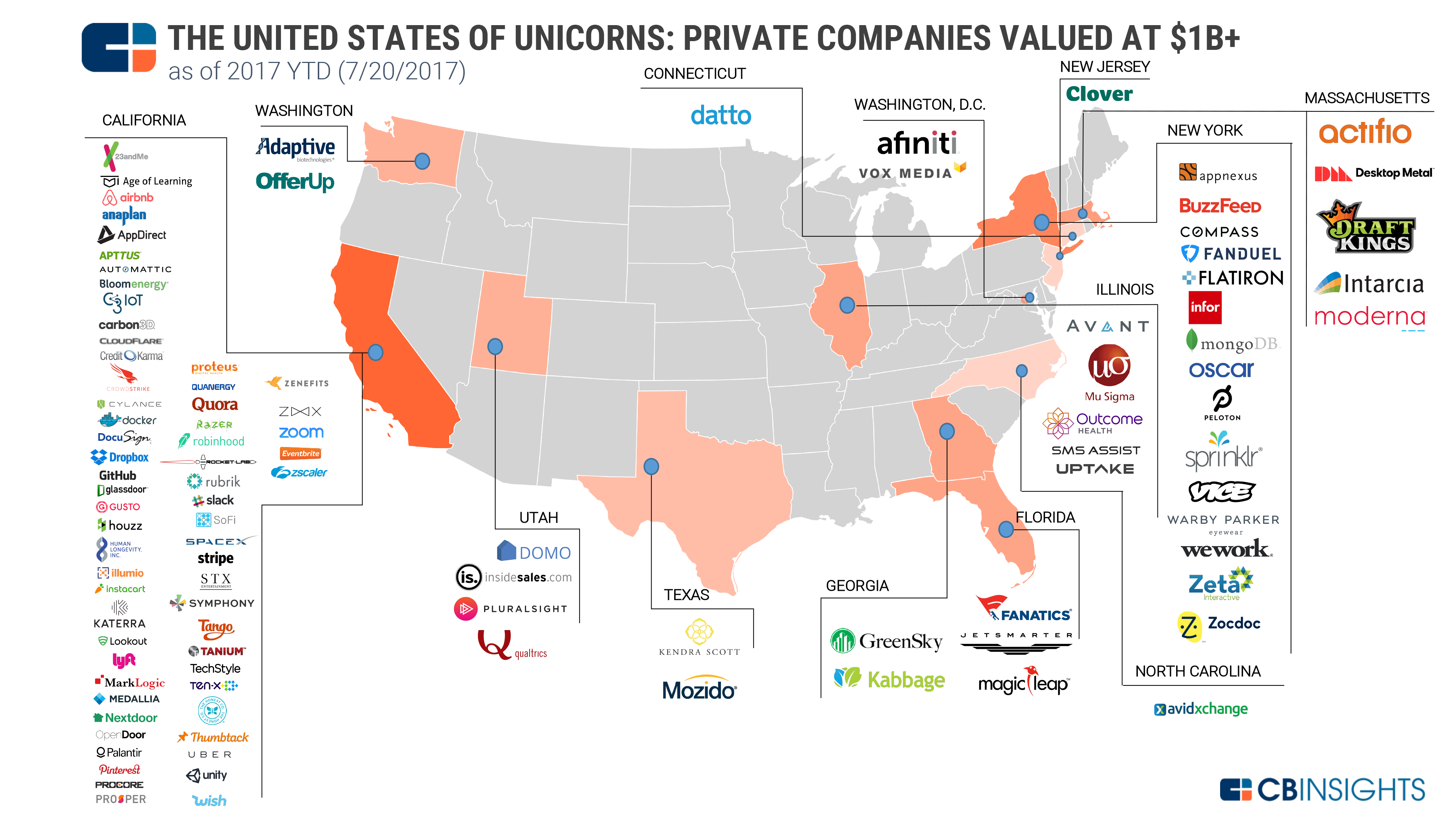 The United States Of Unicorns Every Us Company Worth 1b On One