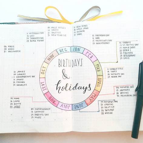Bullet Journal Future Log by @passion.themed.life