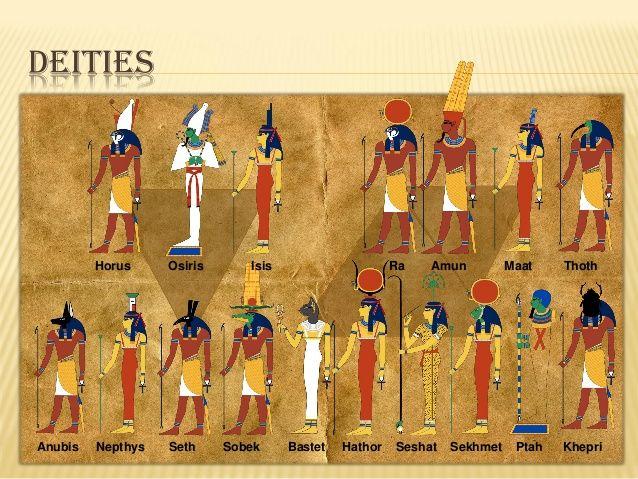 DEITIES Horus Osiris Isis Ra Amun Maat Thoth Anubis Nepthys Seth