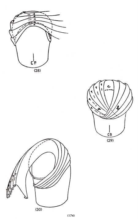 Подборка ретро-выкроек шляпок: | капелюшки | Pinterest | Turbantes ...
