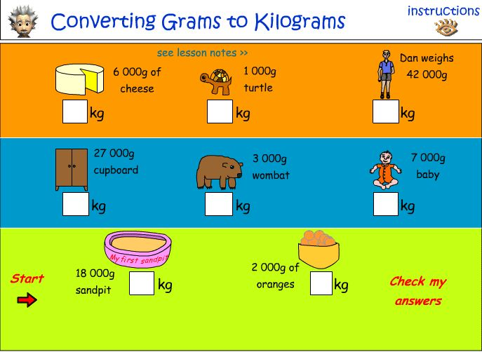 how to change grams to kilograms