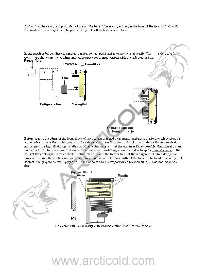 Page #3 Type #3 Install Instructions for Dometic one door