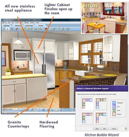 Finding The Best Kitchen Design Software  Kitchen Design Software Endearing Free Software Kitchen Design Design Decoration