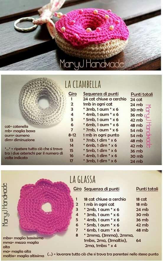 Key chain donut Pattern | knit and crochet stitches | Pinterest ...