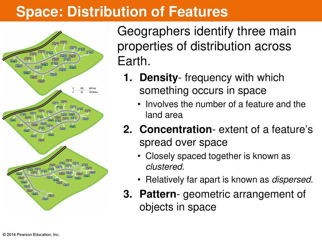 Space Distribution Of Features Ap Human Geography Human