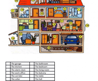 Parts of the House | Parts Of The House | Pinterest | Worksheets ...
