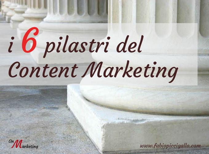 I 6 pilastri di un Content Marketing di successo