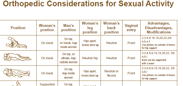 Advantages And Disadvantages Of Sexual Intercourse