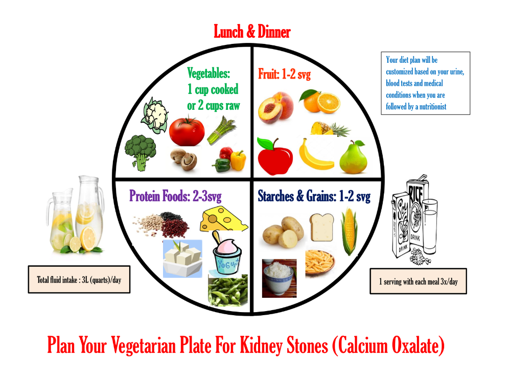 Calcium Oxalate Stones National Kidney Foundation in