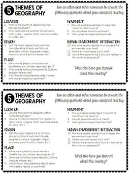 5 Themes Of Geography Country Research Questions World History