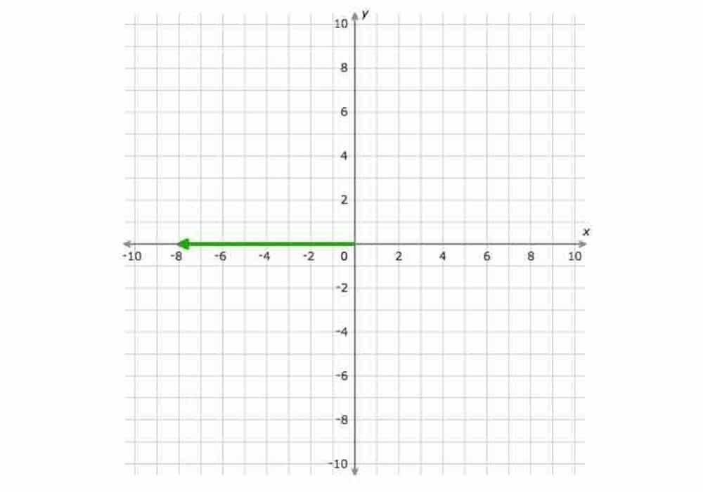 Rumus Vektor Spasial Dan Contoh Contoh Soal Beserta Jawabannya Matematika Fisika Geometri