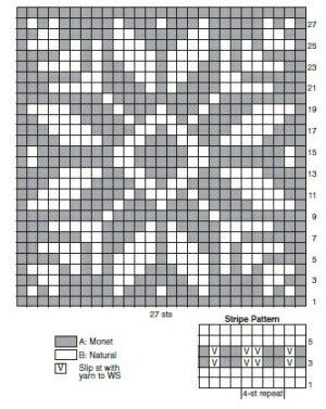 Pin By Jessica Northrup On Knitting Knitting Charts