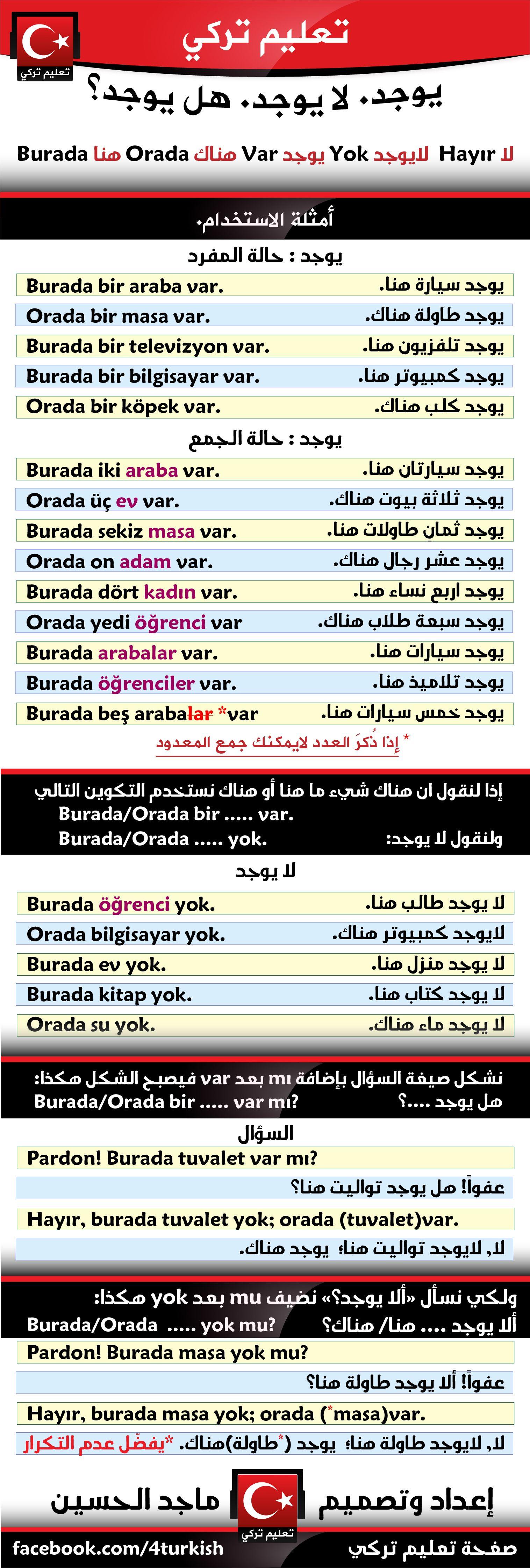 كيف تقول يوجد لا يوجد كيف تسأل هل يوجد ألا يوجد Learn Turkish Language Turkish Language Learn Turkish