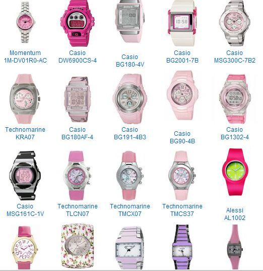 Italian Watch Brands List | ... and save up to comparison shop fendi selleria watch watches fendi fake