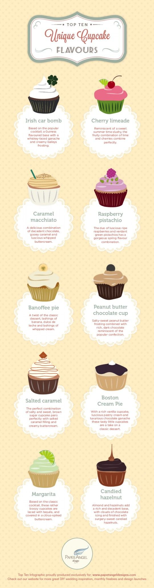 365 Creative Cupcake Shop Name Ideas Ever With Images Cupcake
