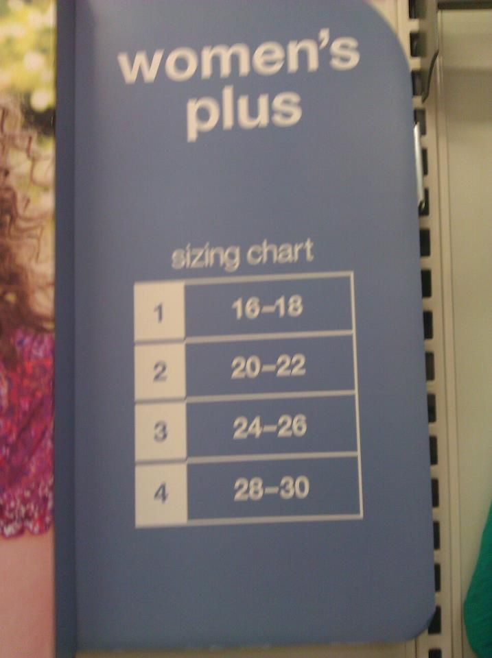 Target Plus Sized Size Chart