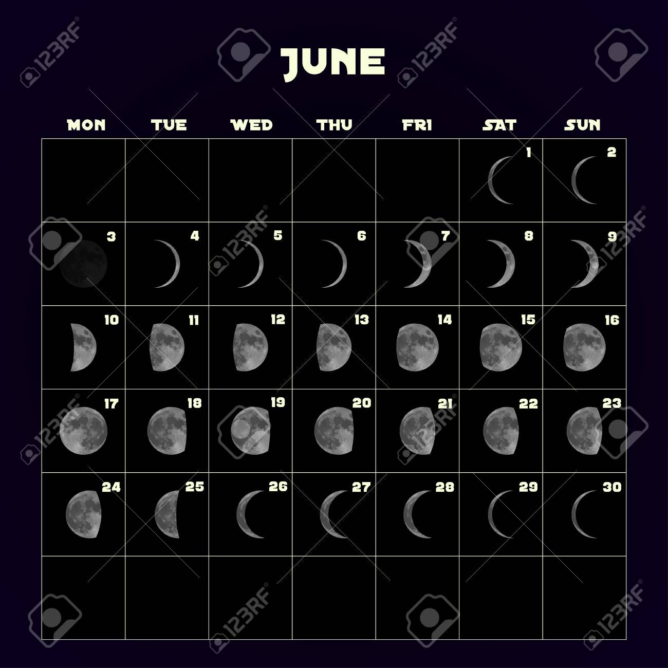 Moon Calendar June 2019 Lunar Phases Moon Phase Calendar New