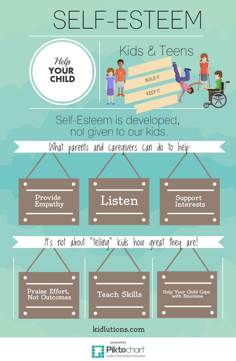 How Self-esteem is Born: There are six ways we can help ensure our