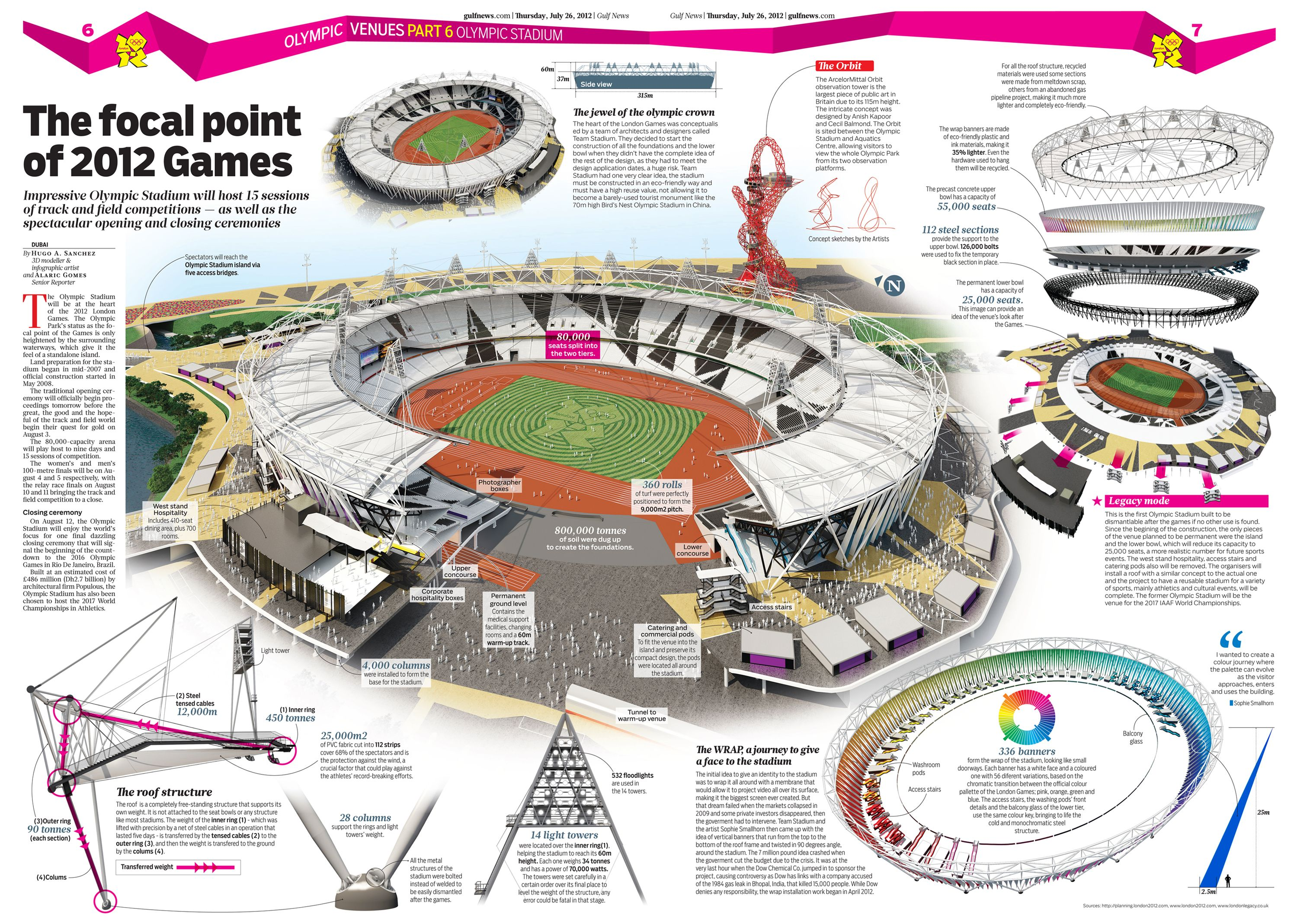 Planning And Designing Of Cricket Stadium