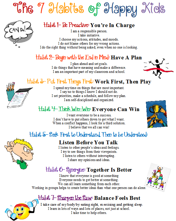 Confessions of a School Counselor: 7 Habits Poster | Kids ...