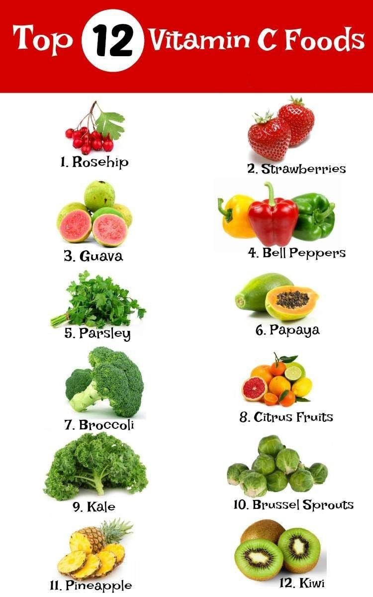 Top 12 Vitamin C Rich Foods Vitamin C Foods Vitamin C Benefits Coconut Health Benefits