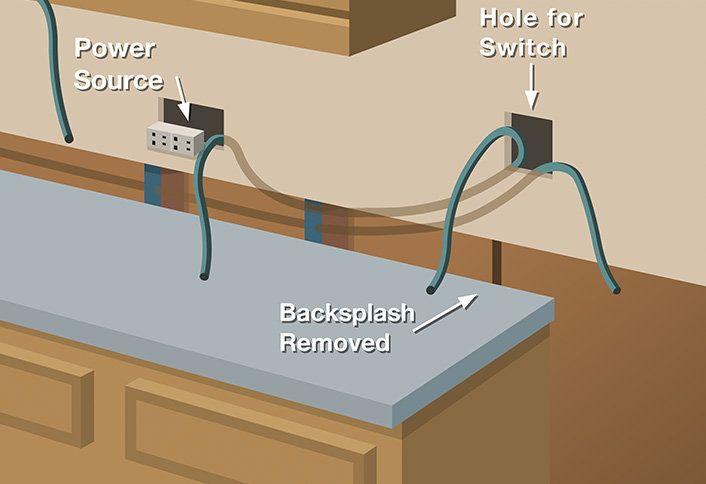 [ Installing Under Cabinet Lighting The Home Depot Install Puck Lights ]    Best Free Home Design Idea U0026 Inspiration