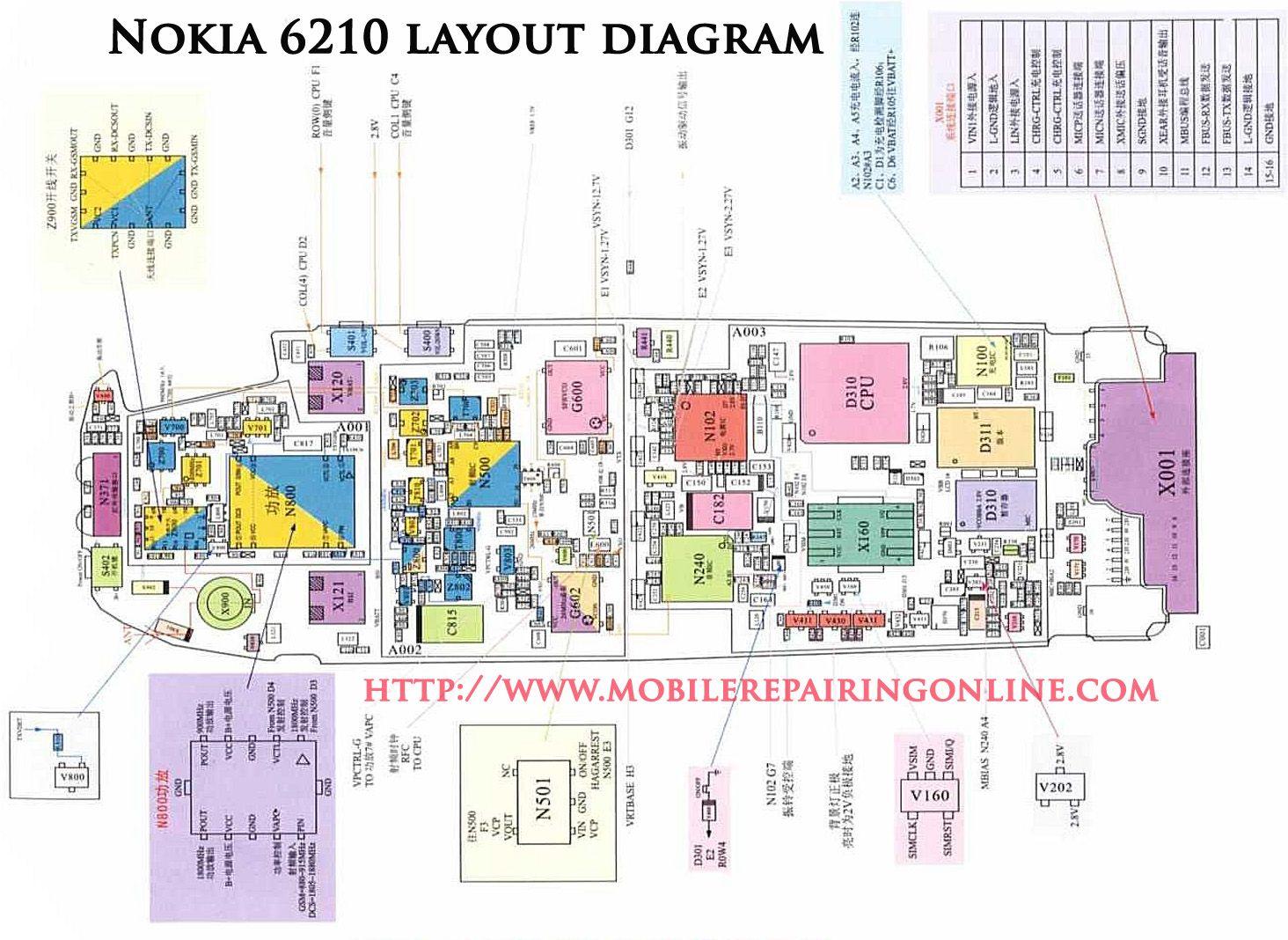 Nokia 6210 Layout Diagram 2 Jpg  1464 U00d71068