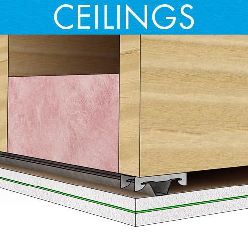 Soundproofing Products - Soundproof Walls, Ceilings, Floors ...