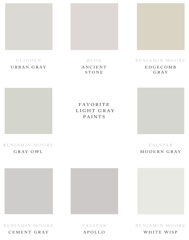 Gray Paint Choices Because It S Awesome One Room Challenge Week 2