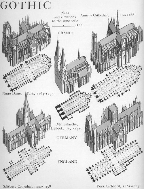 Gothic Plans And Elevations Graphic History Of Architecture By John Mansbridge