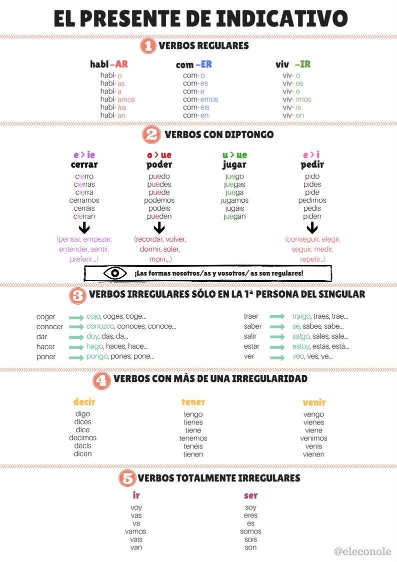 Preferir sinonimo espanol