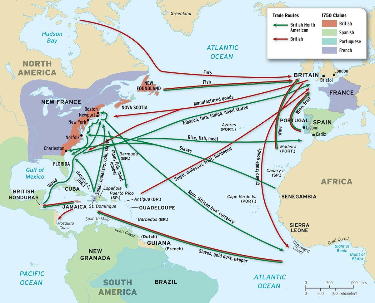 British Atlantic Trade