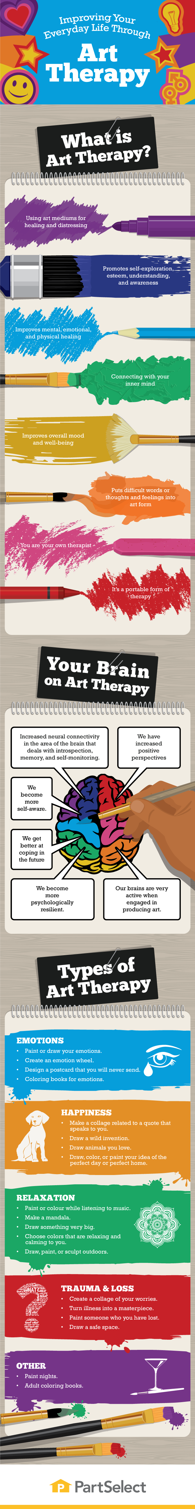 Improving Your Everyday Life Through Art Therapy #Infographic
