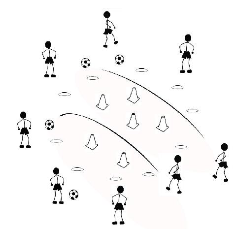 Fun Soccer Long Kick Drills For Kids Soccer Drills Soccer Drills For Kids Soccer Coaching