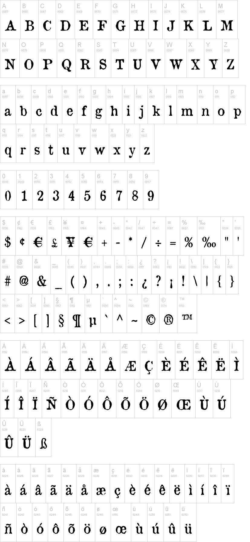 Old Newspaper Types Font Top Secret Stamp Lettering Alphabet Fonts Handwriting Alphabet
